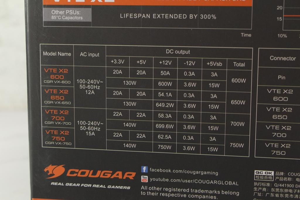 美洲獅COUGAR VTE X2 750W 80PLUS銅牌電源供應器-單路12V輸出與DC...8217
