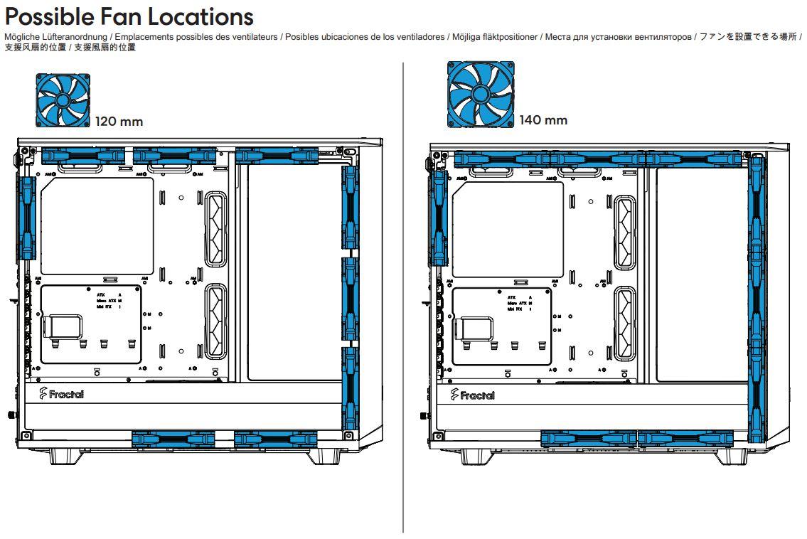 Fractal Design Meshify 2 TG鋼化玻璃透測機殼-幾何立體面板搭配...2079