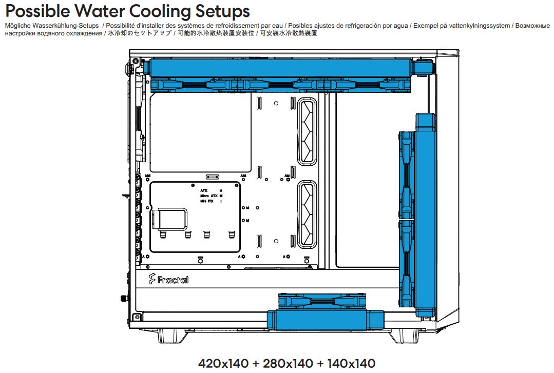Fractal Design Meshify 2 TG鋼化玻璃透測機殼-幾何立體面板搭配...7522