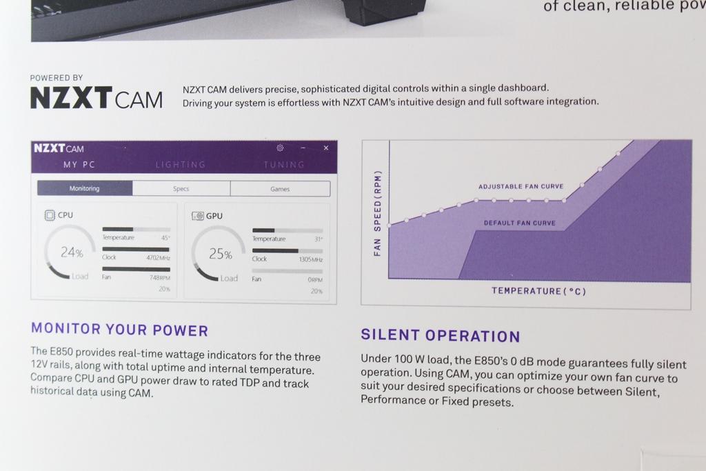 恩傑 NZXT E850 850W 金牌全模組化數位電源供應器-CAM軟體即...7695