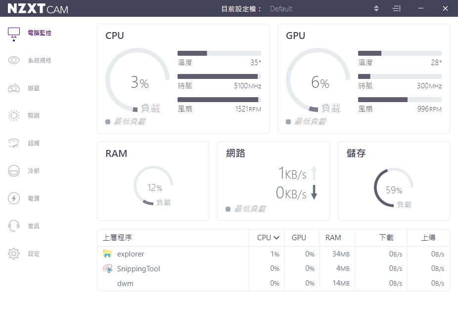 恩傑 NZXT E850 850W 金牌全模組化數位電源供應器-CAM軟體即...953