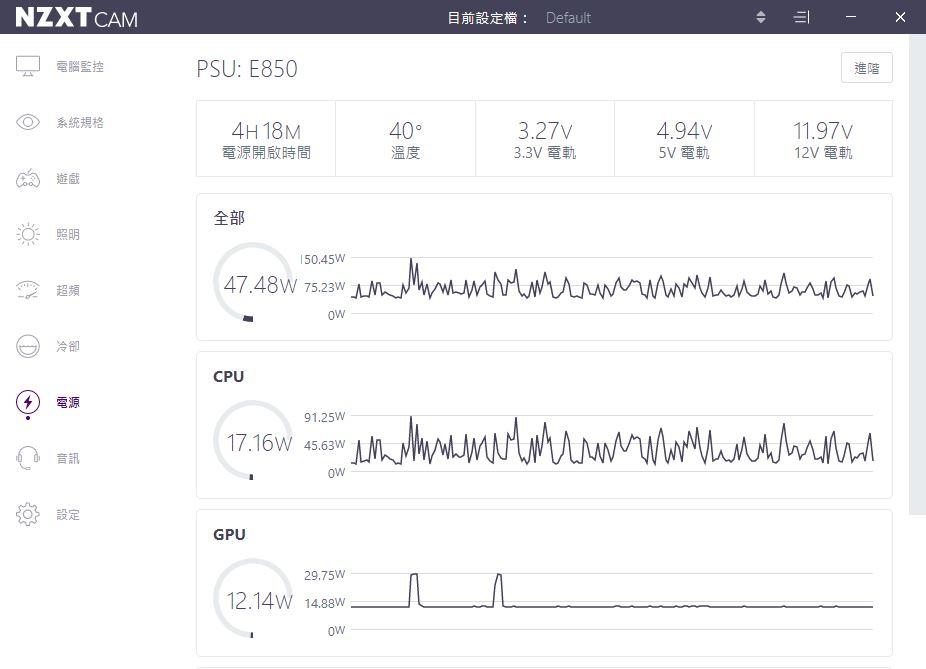 恩傑 NZXT E850 850W 金牌全模組化數位電源供應器-CAM軟體即...9690