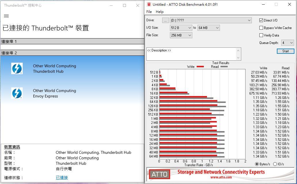 OWC Thunderbolt Hub-最新Thunderbolt 4擴充神器,再多裝置也不怕!4529