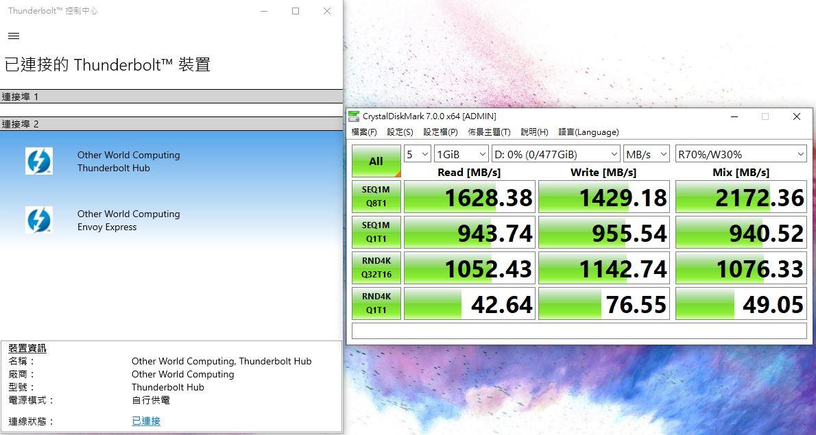 OWC Thunderbolt Hub-最新Thunderbolt 4擴充神器,再多裝置也不怕!2365