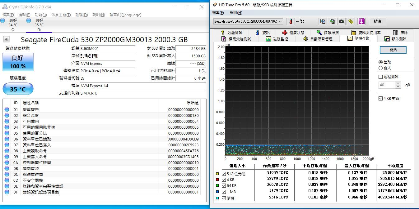 希捷Seagate FireCuda 530 M.2 PCIe SSD固態硬碟-7000MB/s俱樂部成員再添一枚生力軍