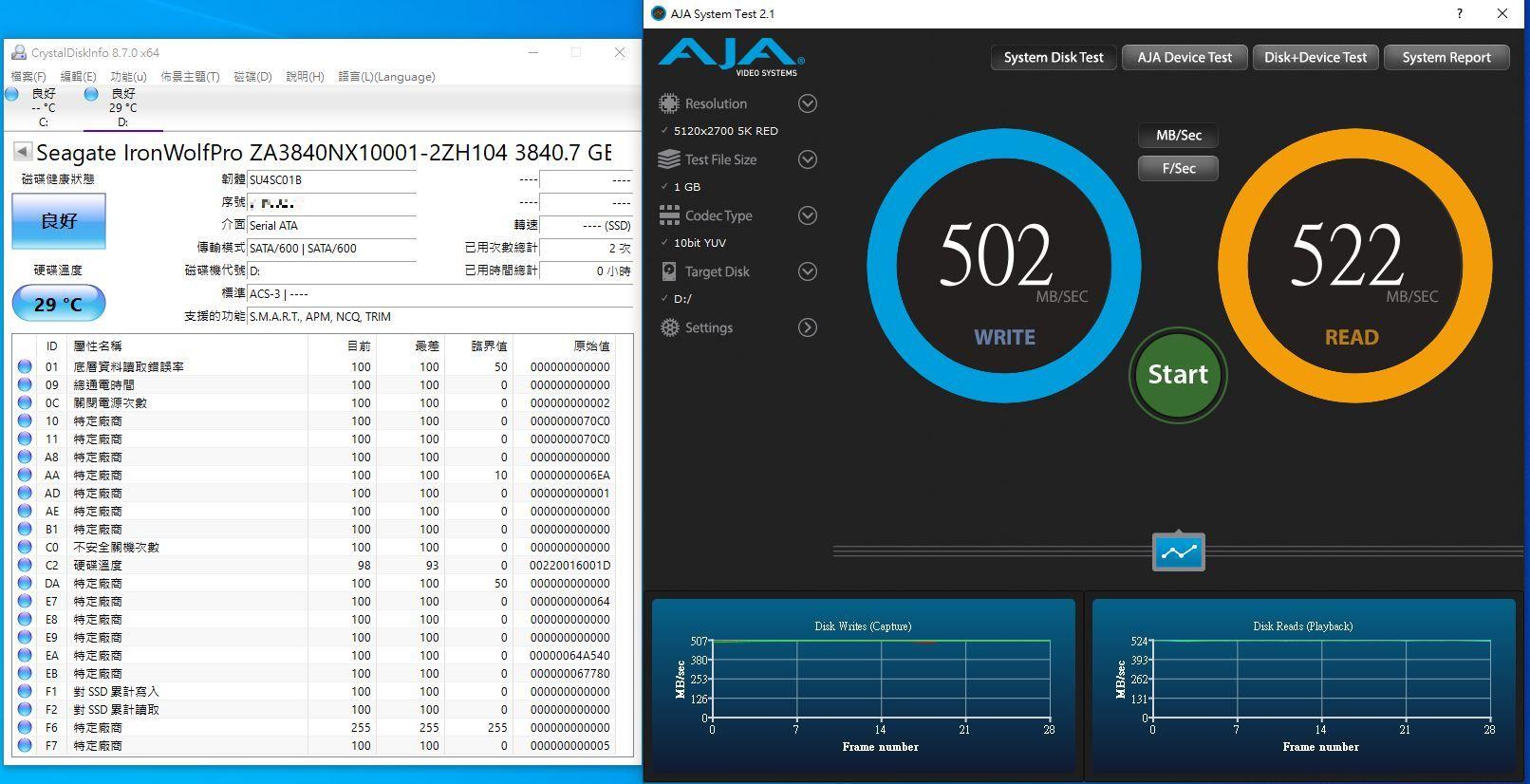 希捷Seagate IronWolf Pro 125 SSD-大容量3.84TB固態硬碟+優質五年...9171