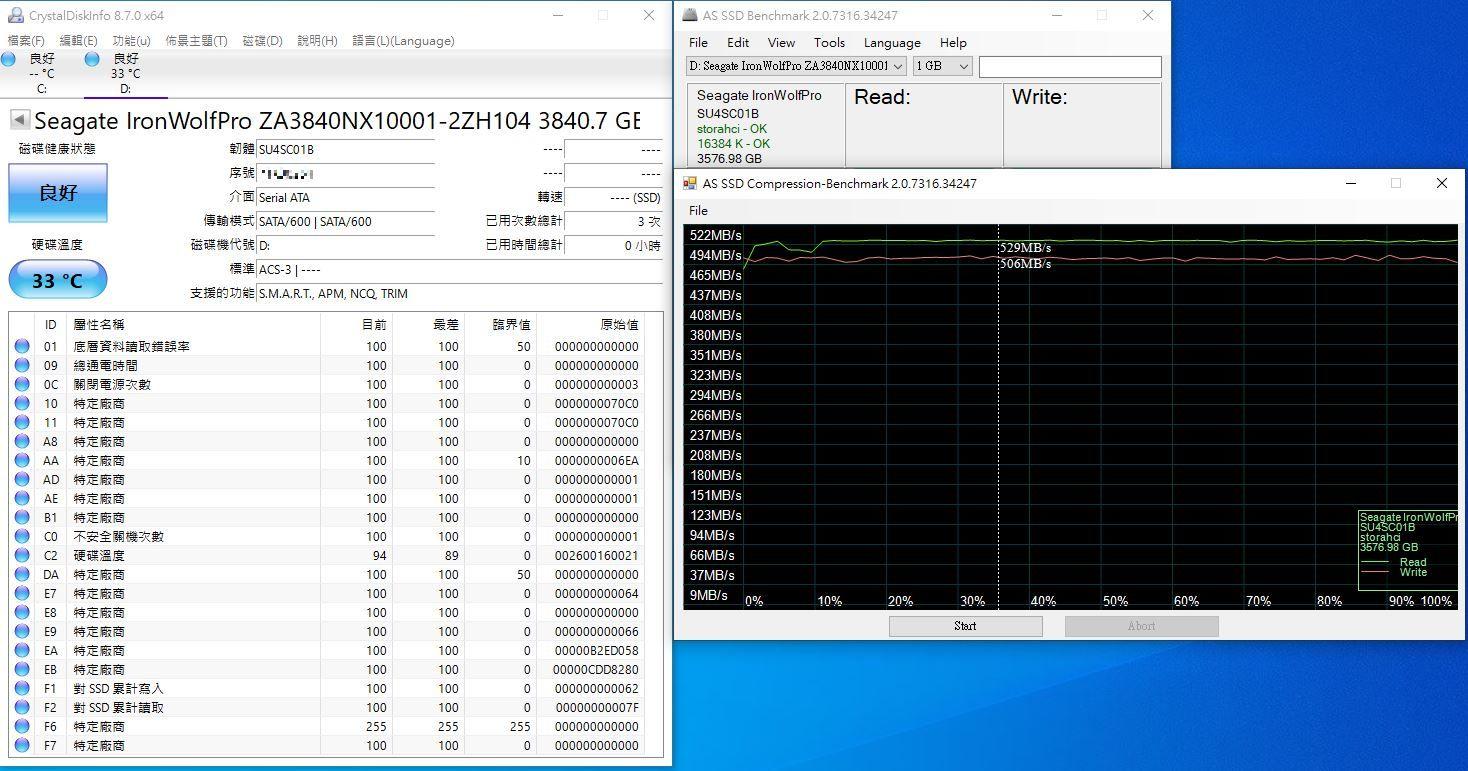 希捷Seagate IronWolf Pro 125 SSD-大容量3.84TB固態硬碟+優質五年...8607