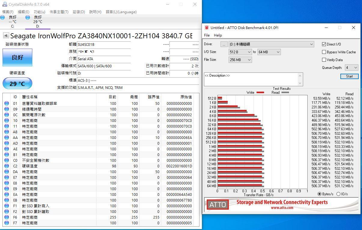希捷Seagate IronWolf Pro 125 SSD-大容量3.84TB固態硬碟+優質五年...2644