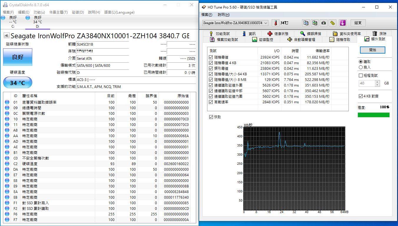 希捷Seagate IronWolf Pro 125 SSD-大容量3.84TB固態硬碟+優質五年...8536