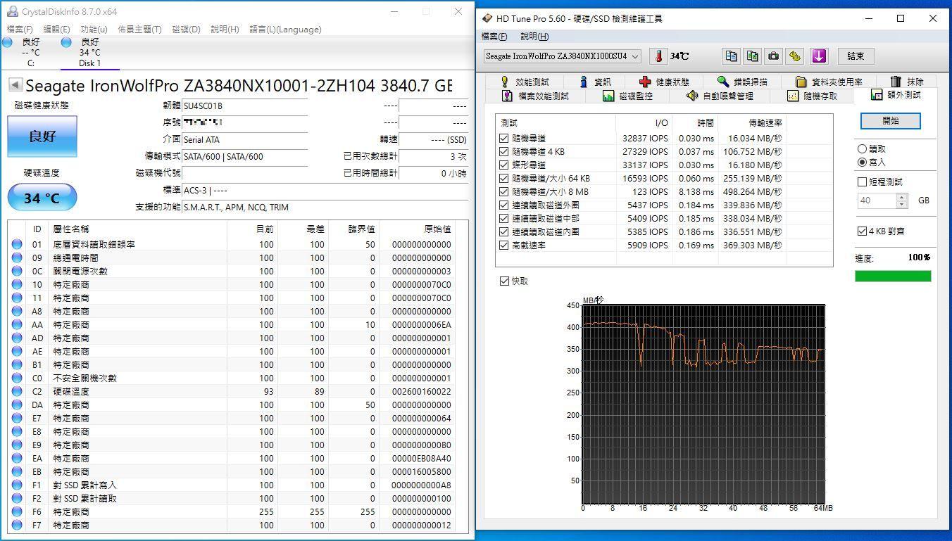 希捷Seagate IronWolf Pro 125 SSD-大容量3.84TB固態硬碟+優質五年...2867