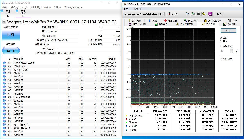 希捷Seagate IronWolf Pro 125 SSD-大容量3.84TB固態硬碟+優質五年...1538