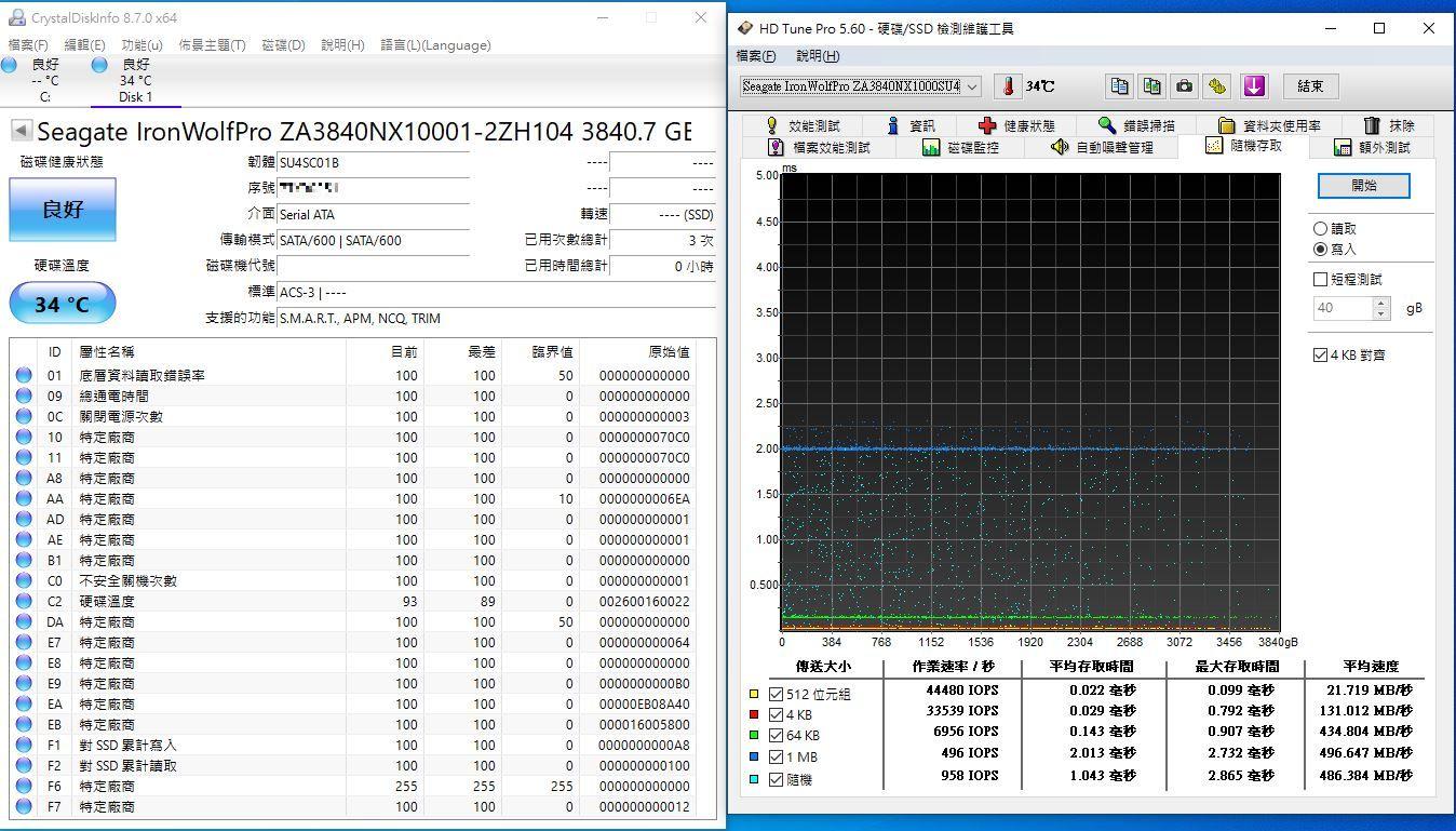 希捷Seagate IronWolf Pro 125 SSD-大容量3.84TB固態硬碟+優質五年...6431