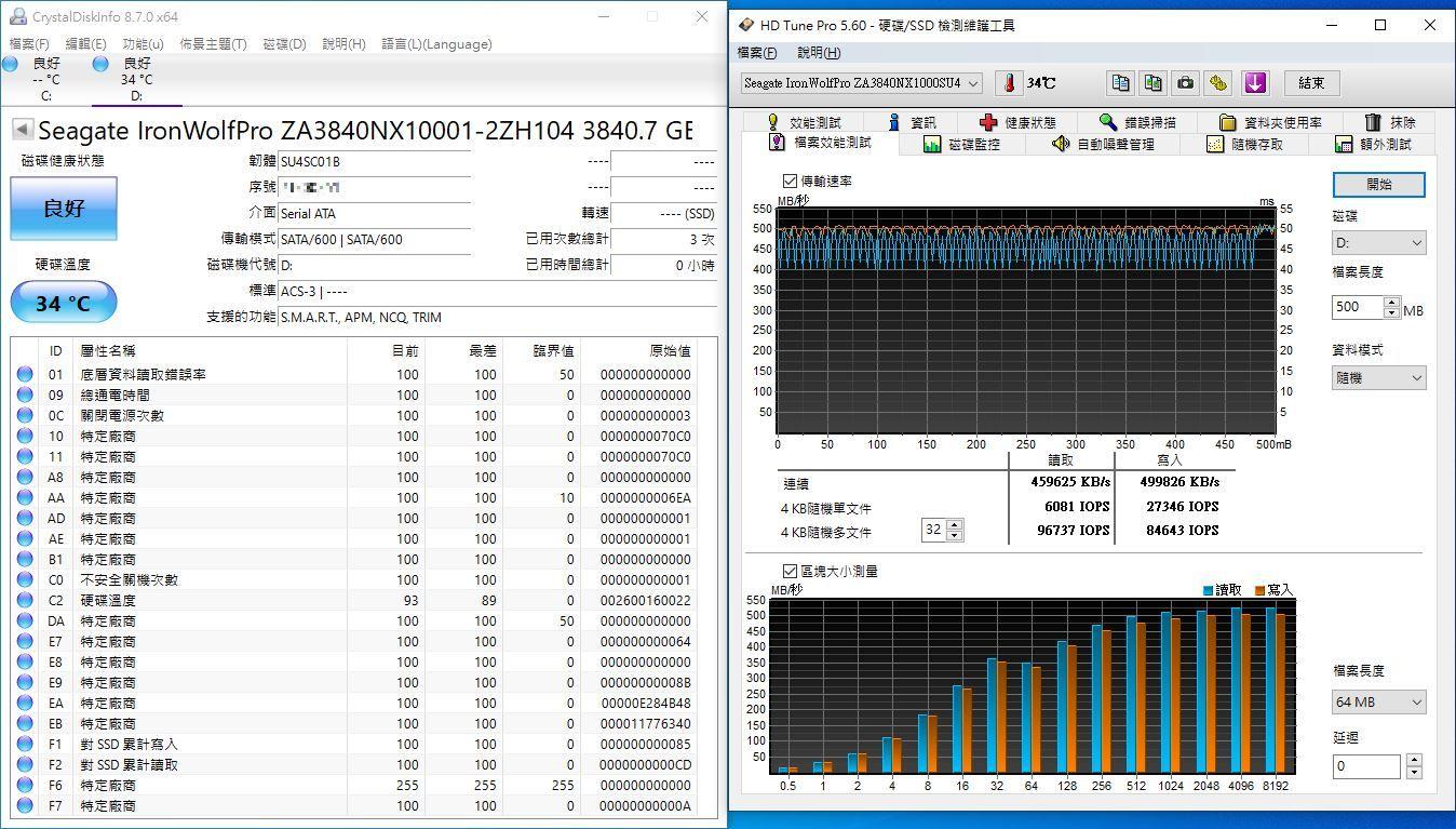 希捷Seagate IronWolf Pro 125 SSD-大容量3.84TB固態硬碟+優質五年...6496