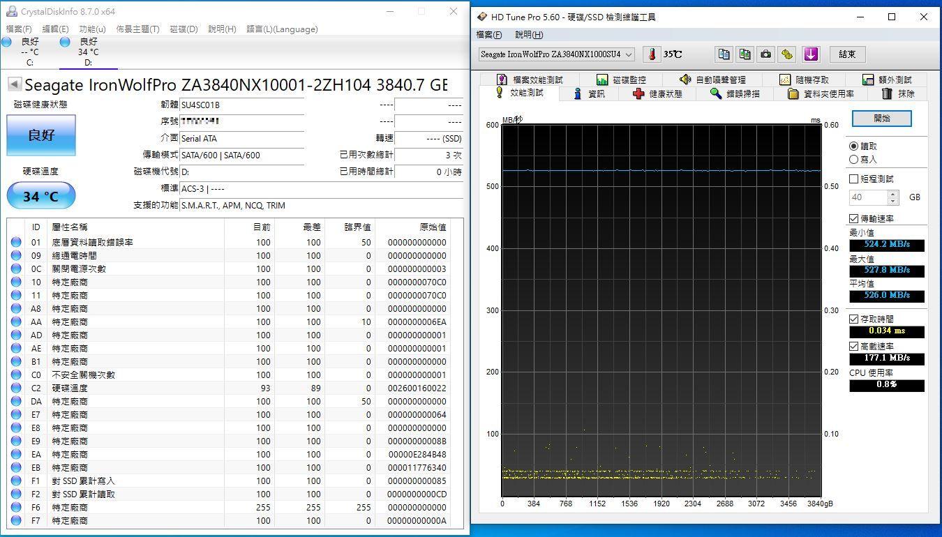 希捷Seagate IronWolf Pro 125 SSD-大容量3.84TB固態硬碟+優質五年...7289