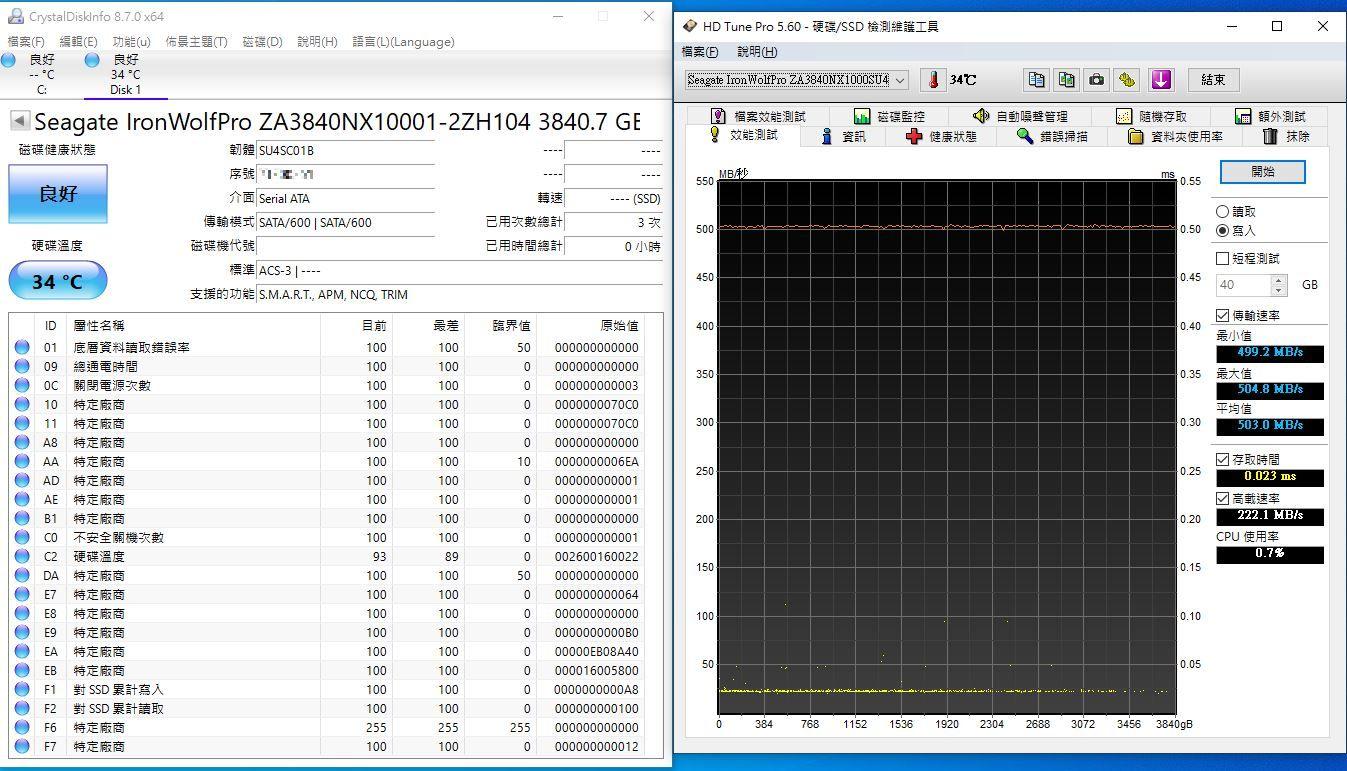 希捷Seagate IronWolf Pro 125 SSD-大容量3.84TB固態硬碟+優質五年...1831