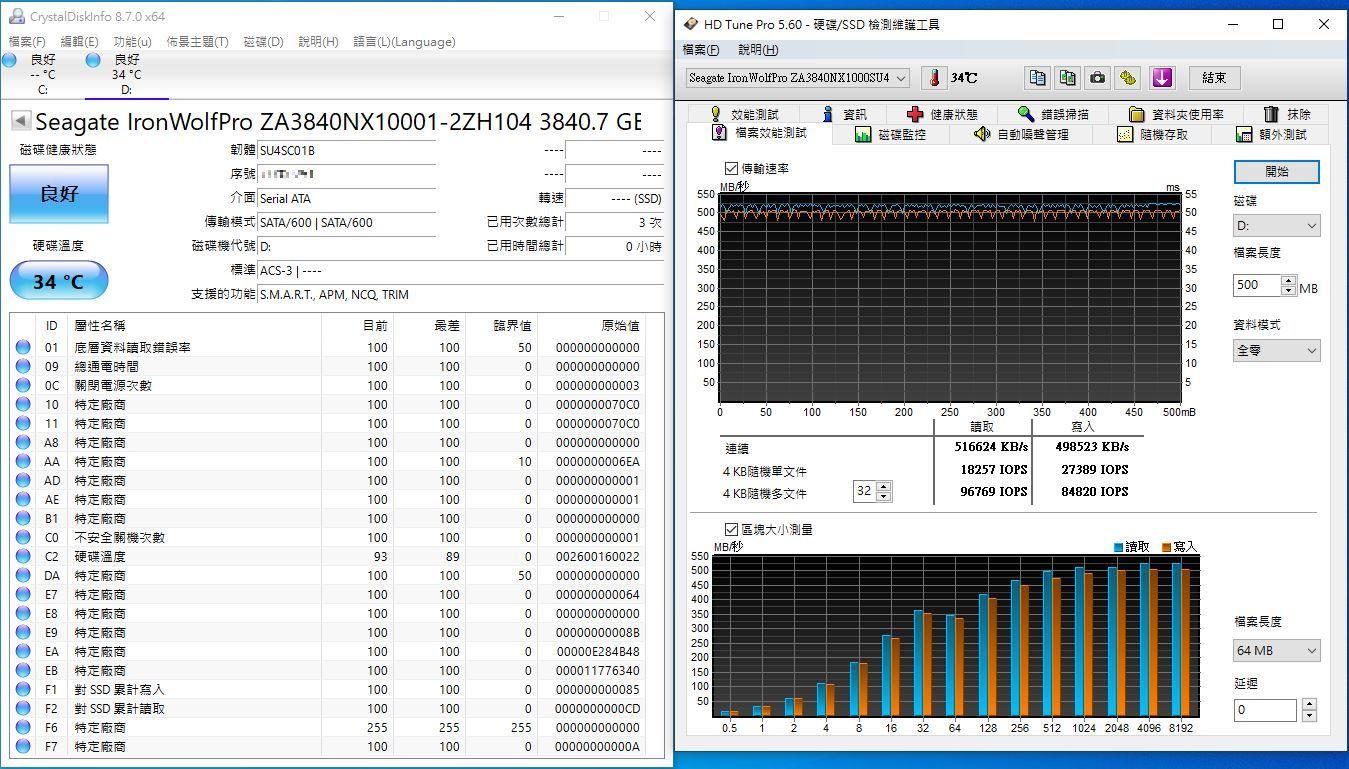 希捷Seagate IronWolf Pro 125 SSD-大容量3.84TB固態硬碟+優質五年...6982