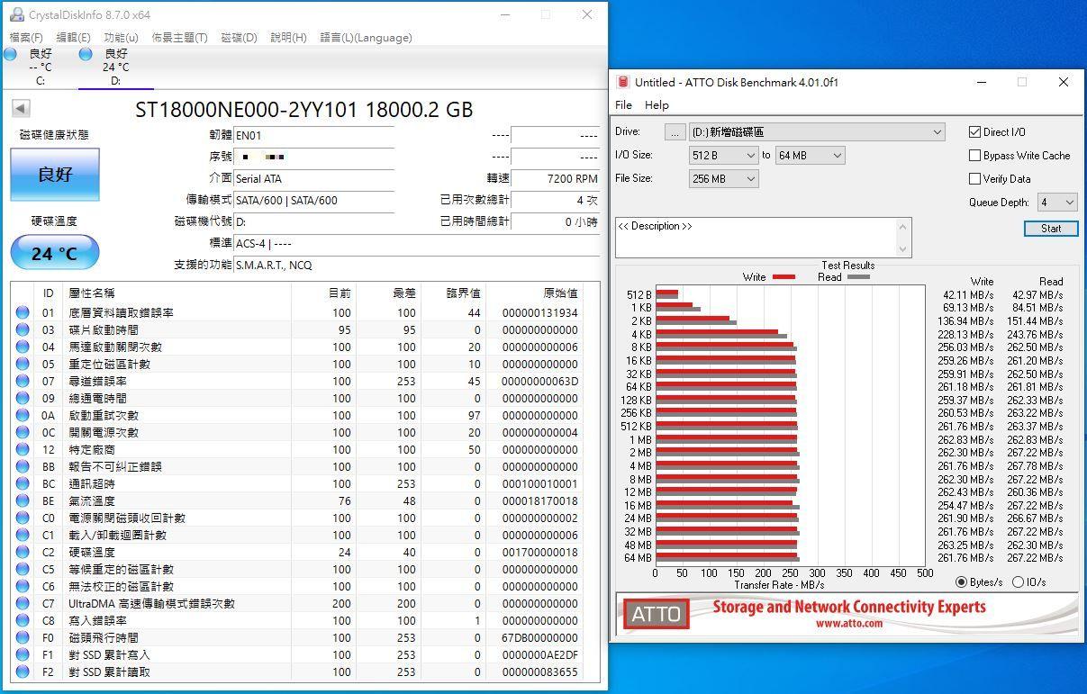 希捷Seagate IronWolf Pro 18TB NAS專用硬碟-儲存巨獸那嘶狼,優...5460