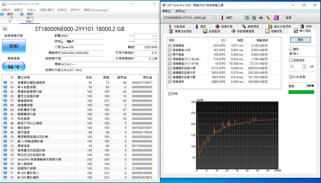 希捷Seagate IronWolf Pro 18TB NAS專用硬碟-儲存巨獸那嘶狼,優...7027