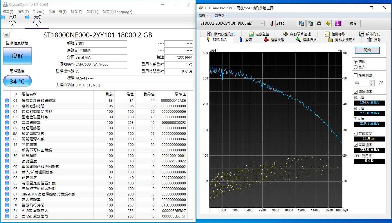 希捷Seagate IronWolf Pro 18TB NAS專用硬碟-儲存巨獸那嘶狼,優...8484
