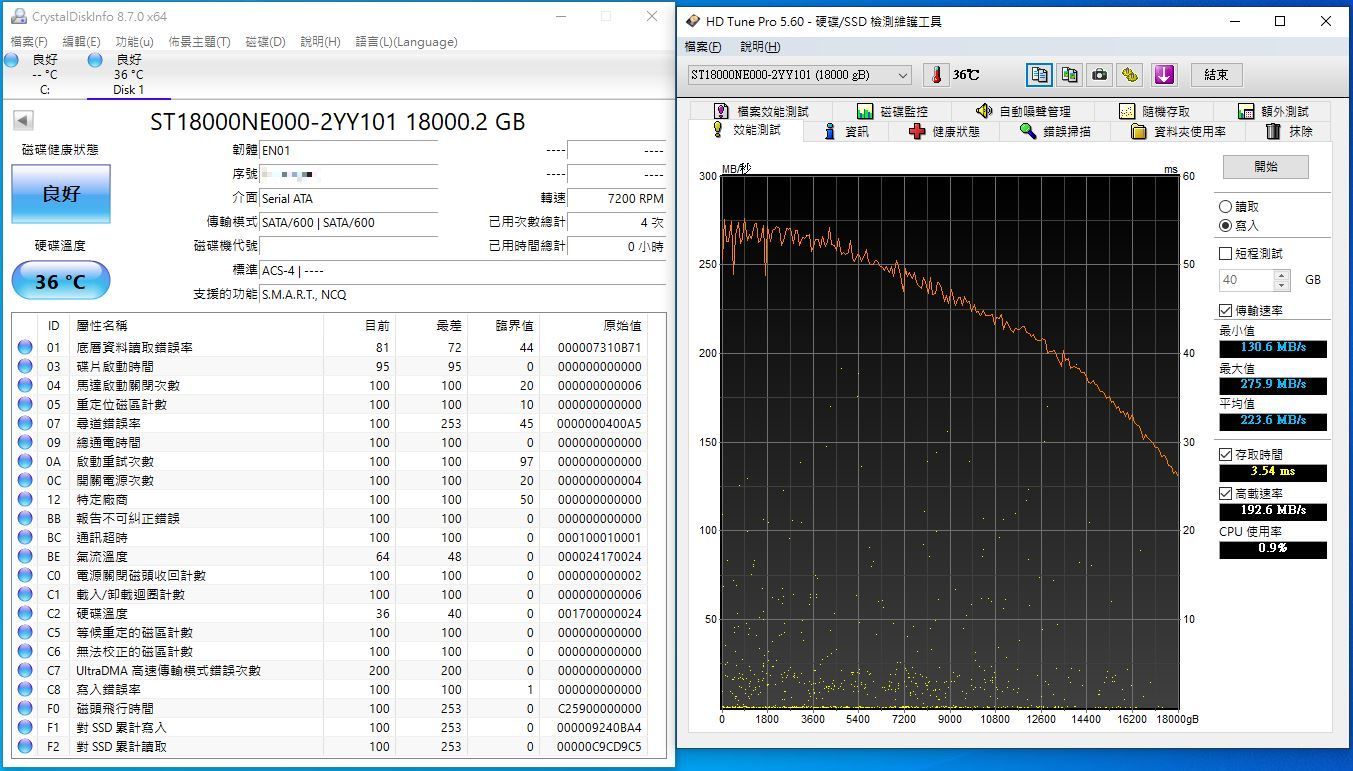希捷Seagate IronWolf Pro 18TB NAS專用硬碟-儲存巨獸那嘶狼,優...3310