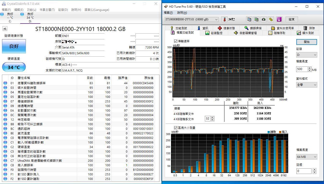希捷Seagate IronWolf Pro 18TB NAS專用硬碟-儲存巨獸那嘶狼,優...886