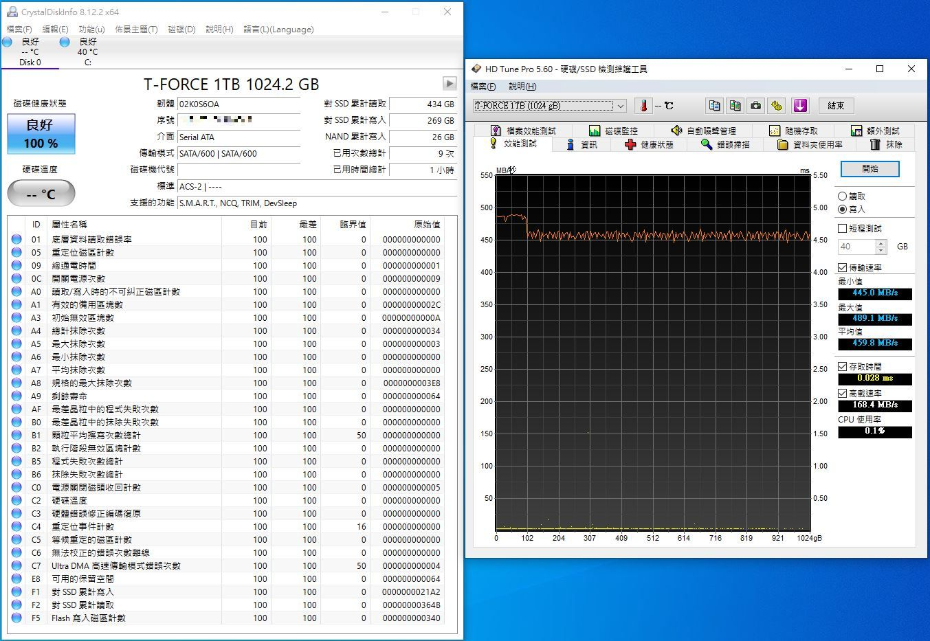 十銓T-FORCE DELTA MAX WHITE RGB SSD固態硬碟-ARGB發光還不夠,白...7438