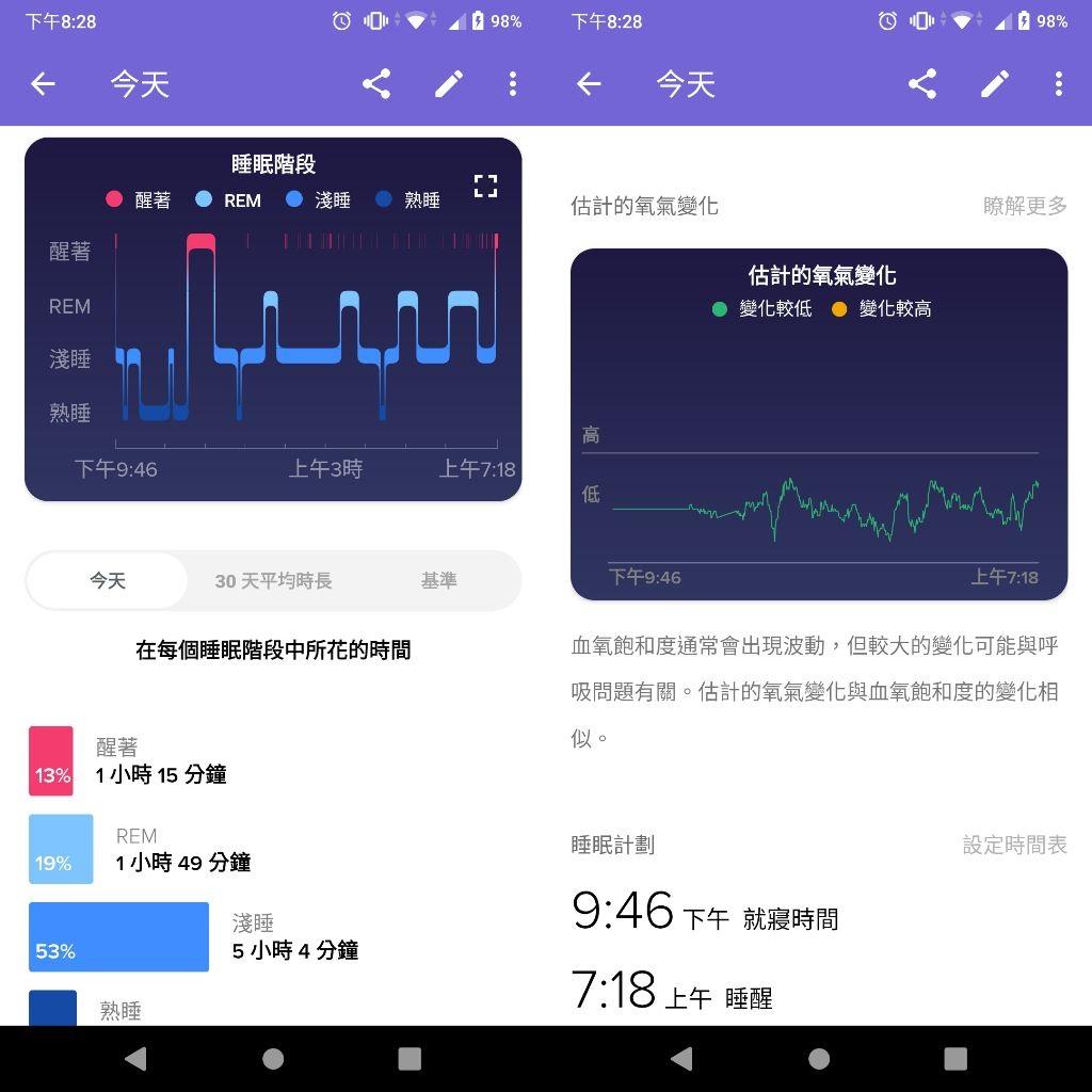 Fitbit Versa 3智慧手錶-內建GPS功能更全面,健康資訊一手掌握5455