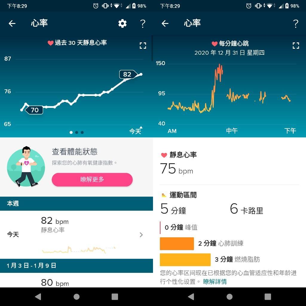 Fitbit Versa 3智慧手錶-內建GPS功能更全面,健康資訊一手掌握3686
