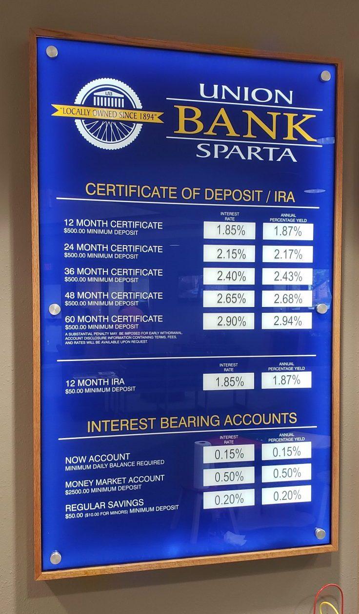 Union Bank Rate Board Glass Print
