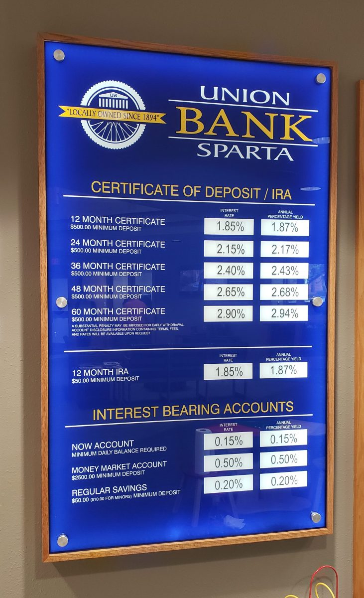 Union Bank of Sparta Rate Board Interior Sign