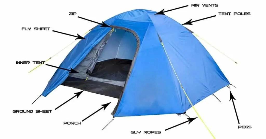 Tent Anatomy