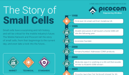 Picocom & TMN present the Story of Small Cells Infographic