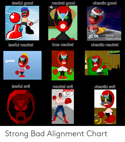 Strong Bad Alignment Chart Bad Meme On Awwmemes Com