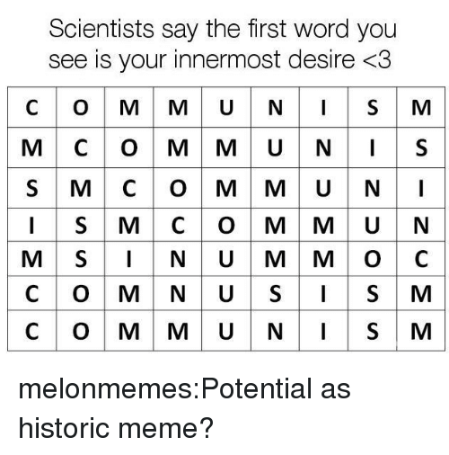 The First Word You See Describes You By Shusuika Meme Center
