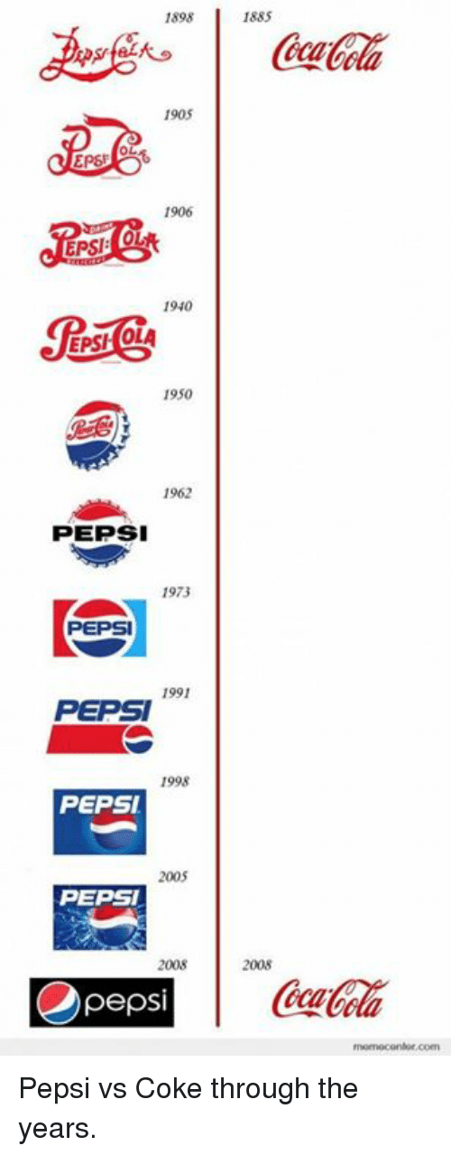 Myth Truth Oca There S Much There S Less Than 10 Sugar In Coke Some Juices Have Much More More Sugar In Coca Cola Than In Other Drinks Rt Httpstcol4bbokve64 Coca Cola Meme On Loveforquotes Com