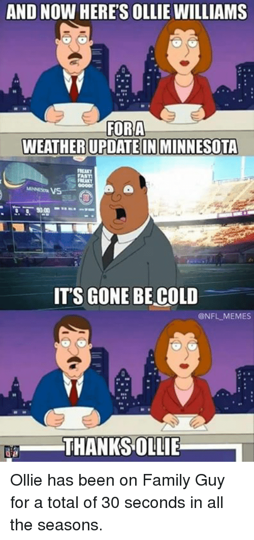 And Now Here S Ollie Williams Fora Weather Update In Minnesota