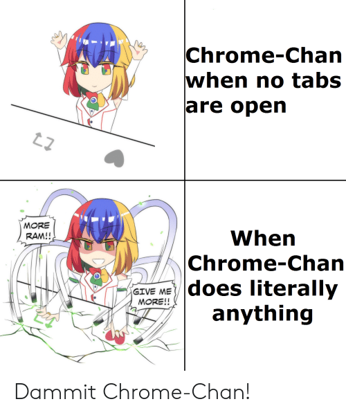 Chrome Chan Is As Fat As This Why Because She Eats Too Much Ram