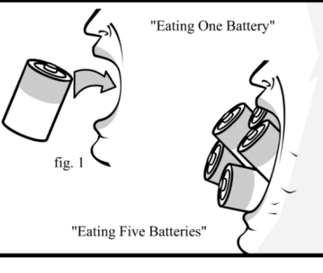 Dank Memes Figging And Batteries Eating One Battery Fig