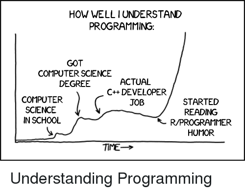 9 Of The Funniest Programmer Memes Right Now