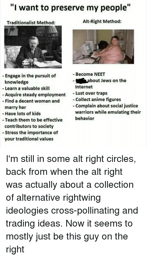 I Want To Preserve My People Alt Right Method Traditionalist
