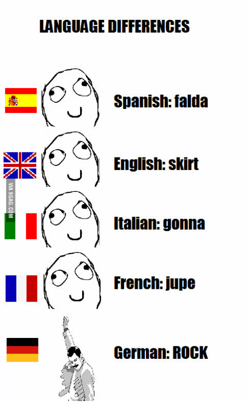 How Say Lot Spanish