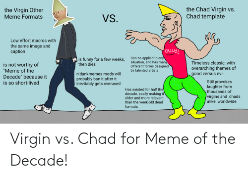 The Chad Virgin Vs Chad Template The Virgin Other Meme Formats Vs