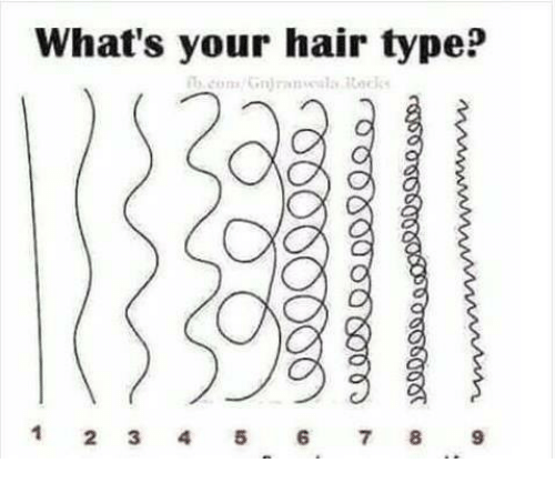 What S Your Hair Type 9 Meme On Me Me