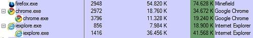consumo de memoria de navegadores en windows