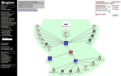 Statusmap en Nagios