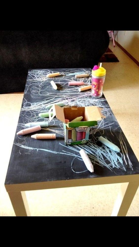 Tableau Noir Et Peinture Ardoise Dans Une Chambre Denfant