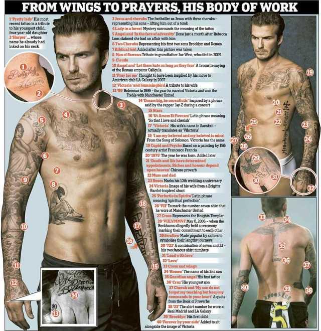 David Beckham Tattoo034
