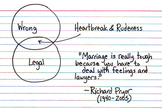 Legal Sayings wrong heartbreak rudeness