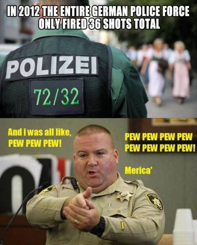 In 2012 the entire German police force only fired 36 shots total Cops Meme