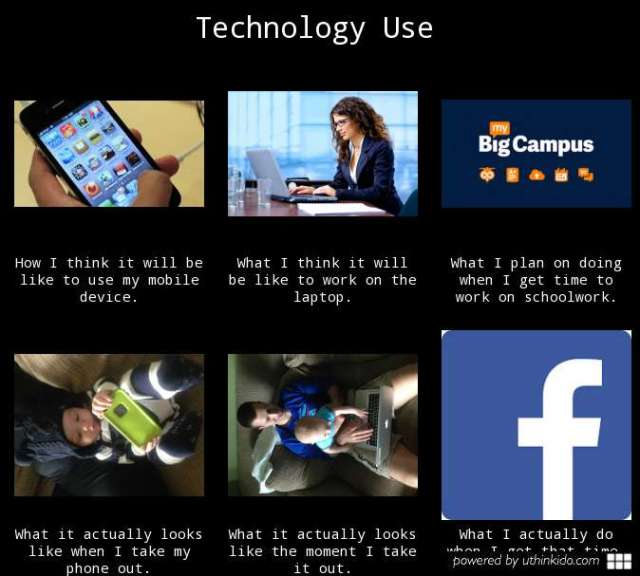 Technology use how i think it will be like Technology Meme